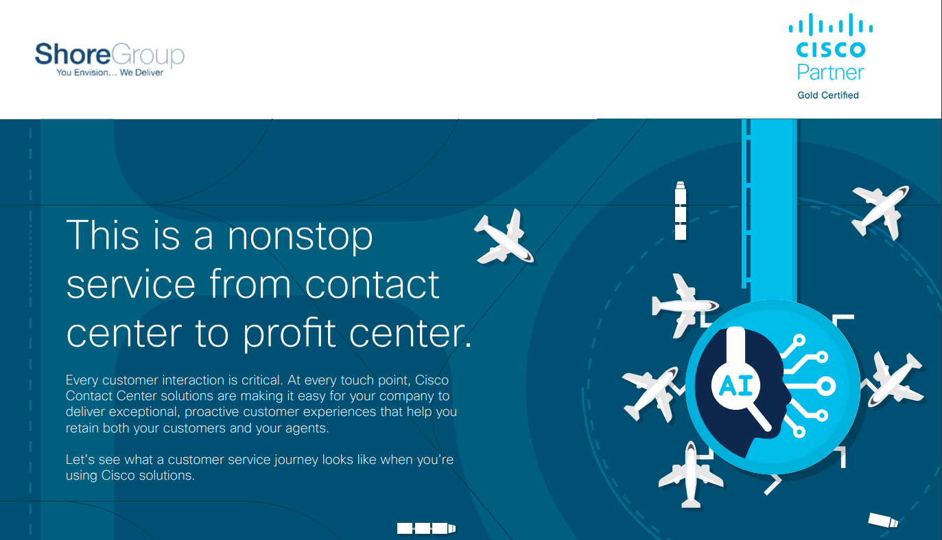 Non Stop Service Contact Center Infographic Cover